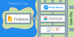 Firebase Alternatives