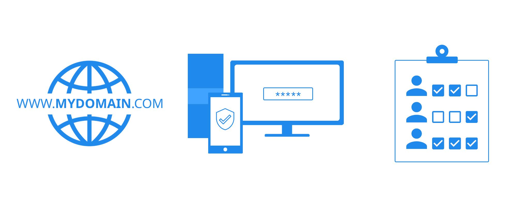 mfa-custom-domain-access-control-1