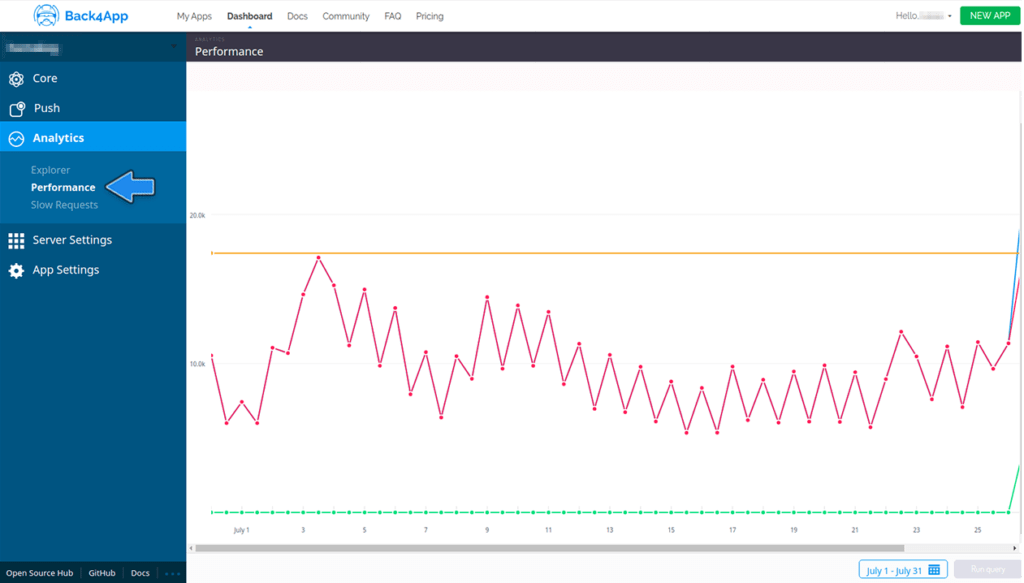 performance-report-analytics