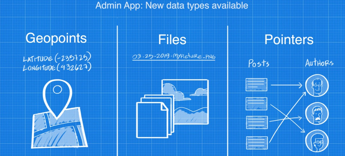 Admin App updates: Custom Layout and All datatypes