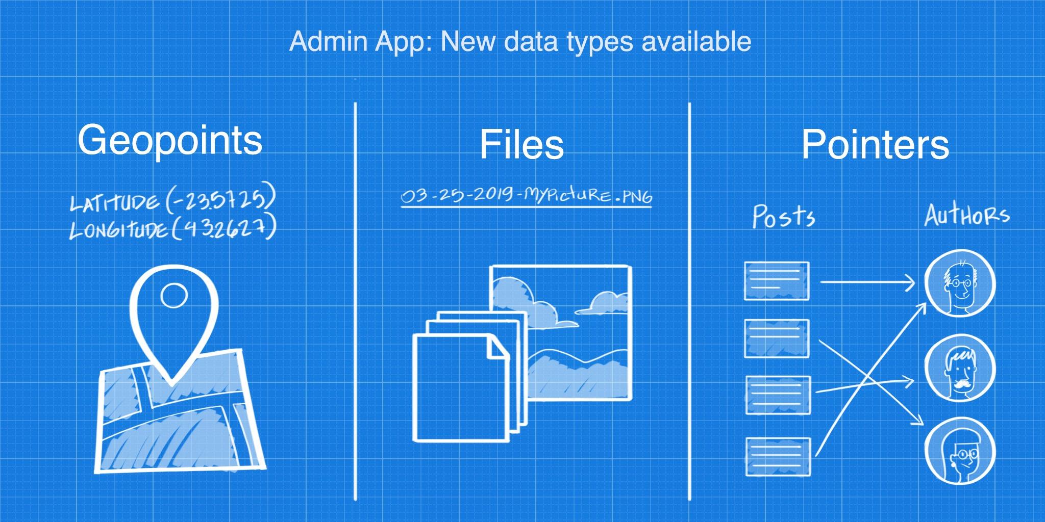 admin-app-datatypes