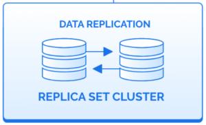 spot-instance-secundary-database