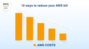 reduce-aws-costs