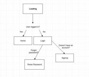 diagramreactnative
