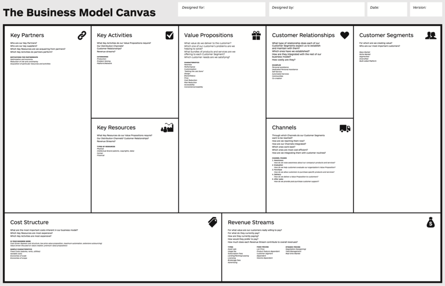 make-app-business-model-canvas