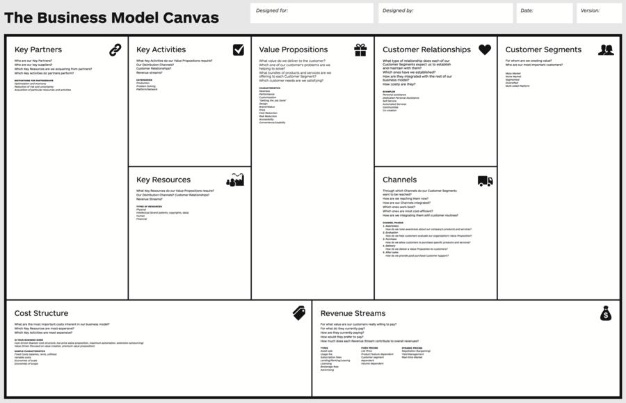 make-app-business-model-canvas