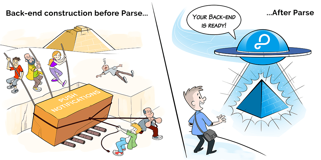 What is Facebook's Parse?
