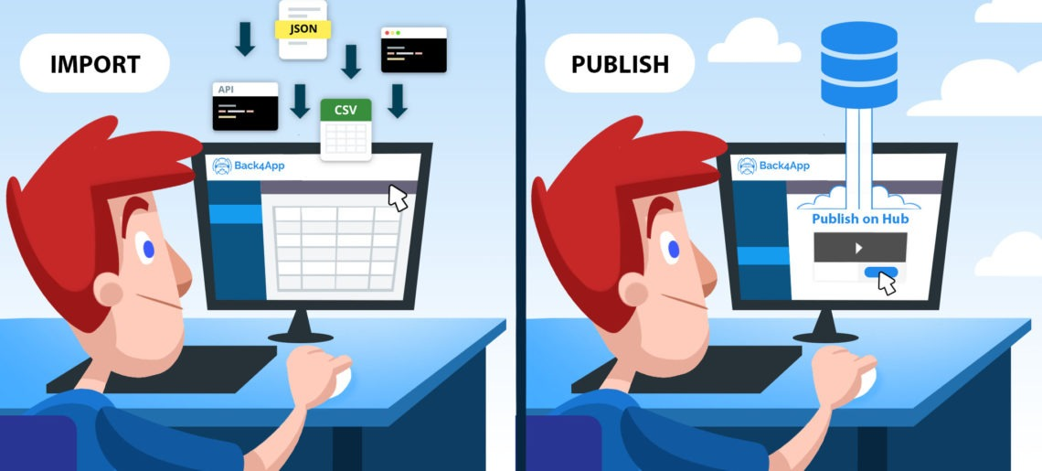 How to Publish a Database