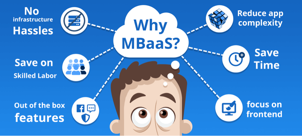 ¿Qué es un MBaaS?