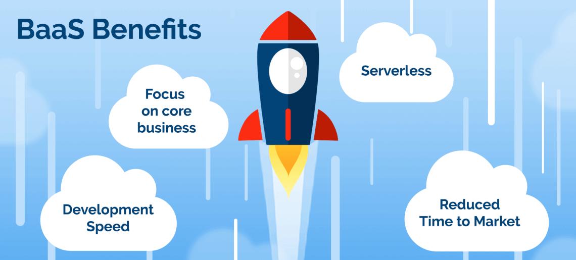 5 лучших серверных сервисов для приложений iOS