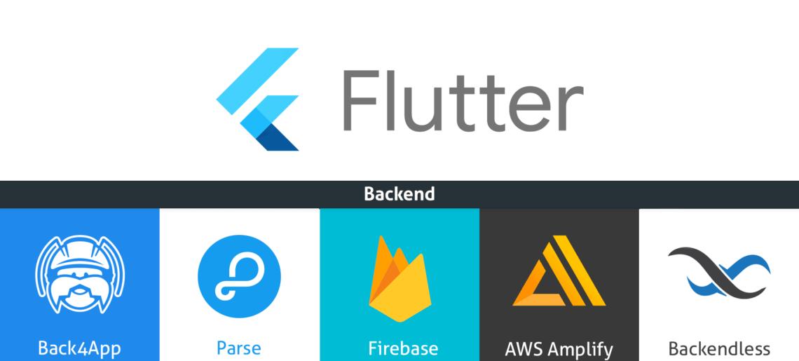 Flutter应用程序后端